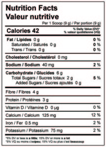 BodyFlex Super Greens Nutrition Facts